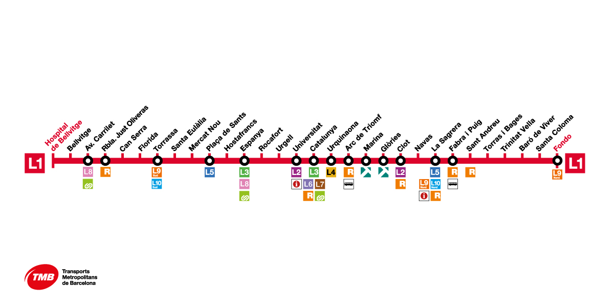 Barcelona metro map | 2019 tube map | Transports