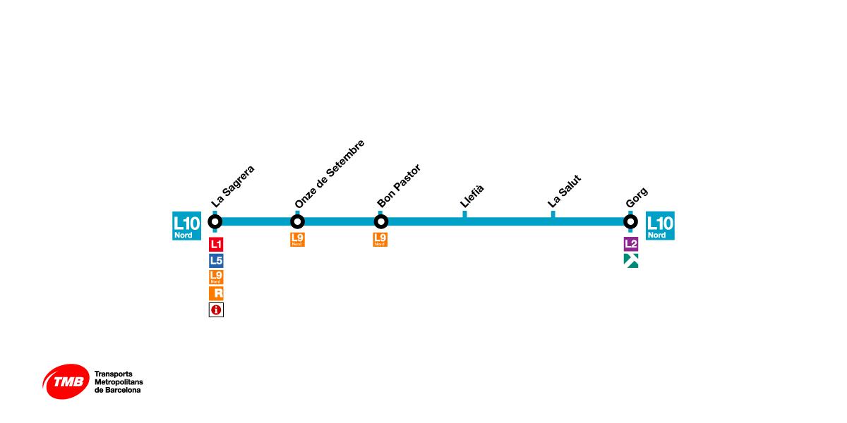 Lineas De Metro Barcelona Mapa.Mapa Metro Barcelona Plano 2019 Metro Transports