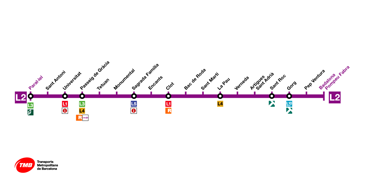 Subway Map Of Barcelona Spain.Barcelona Metro Map 2019 Tube Map Transports Metropolitans De