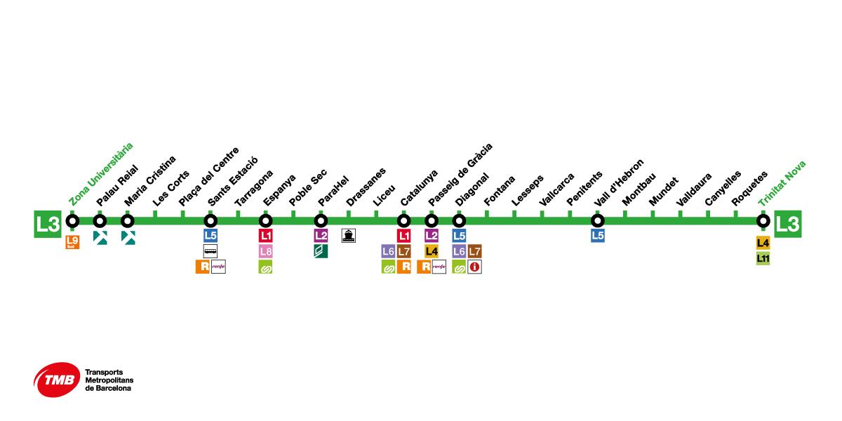 Barcelona Subway Map With City Map Overlay.Barcelona Metro Map 2019 Tube Map Transports Metropolitans De
