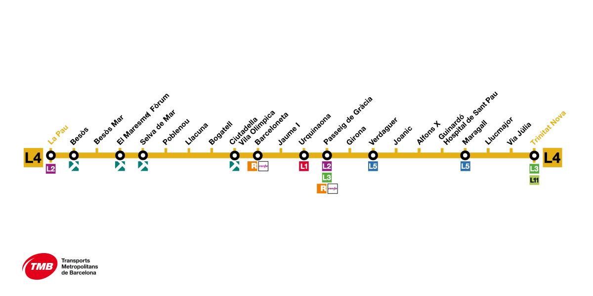 Current La Subway Map.Barcelona Metro Map 2019 Tube Map Transports Metropolitans De
