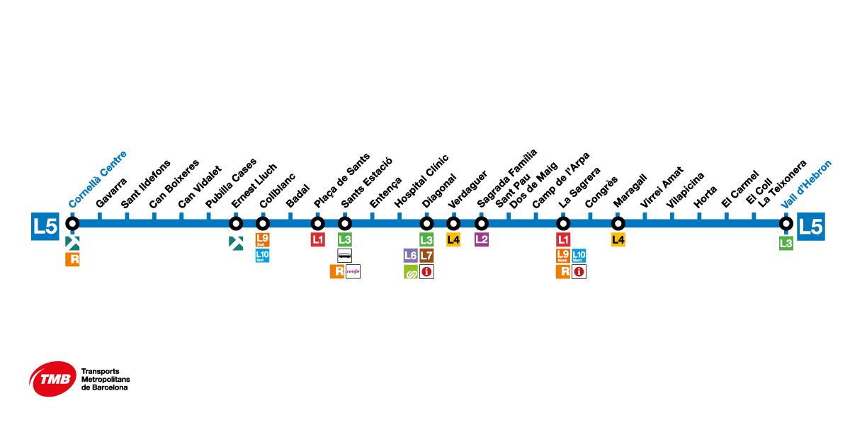 barcelona metro line 5 blue l5 transports metropolitans de barcelona