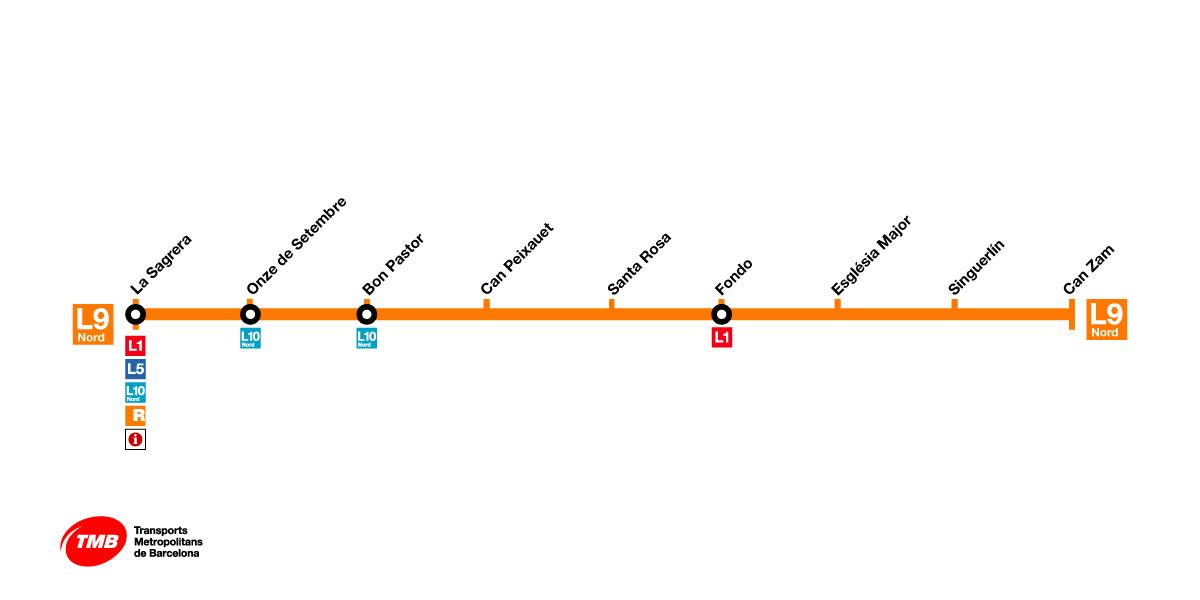 Barcelona metro map | 2019 tube map | Transports