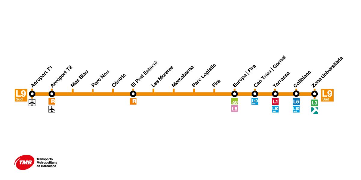 Metro Barcelona Mapa Pdf.Barcelona Metro Map 2019 Tube Map Transports