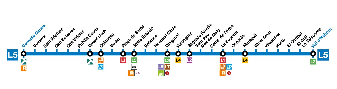 Line 5 (blue) map of Barcelona metro