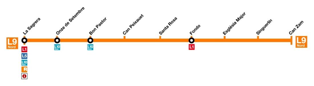 Linia 9 Nord Metro Barcelona L9n Transports Metropolitans De