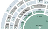 Mapa De Zonas Renfe.Tarifas Metro Bus Barcelona Transports Metropolitans De