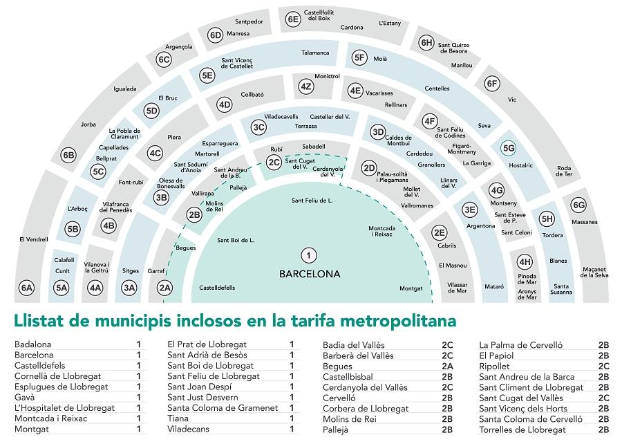 Premia De Mar Mapa.Zone Map Transports Metropolitans De Barcelona